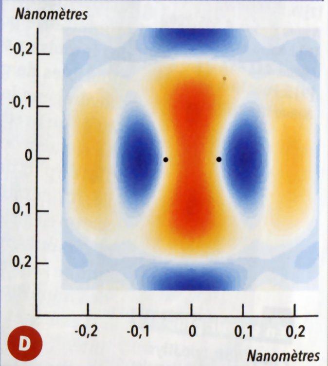 Phases orbitales Diazote R.jpg